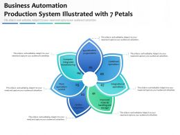 Business Automation Production System Illustrated With 7 Petals