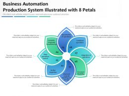 Business Automation Production System Illustrated With 8 Petals