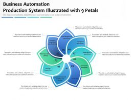 Business Automation Production System Illustrated With 9 Petals