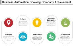 Business Automation Showing Company Achievement