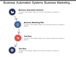 Business Automation Systems Business Marketing Plan Business Investment