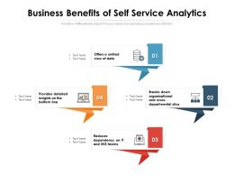 Business Benefits Of Self Service Analytics