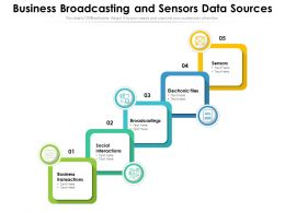Business Broadcasting And Sensors Data Sources