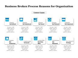 Business Broken Process Reasons For Organization