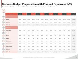 Business Budget Preparation With Planned Expenses Costs Ppt Ideas