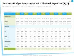 Business Budget Preparation With Planned Expenses M2835 Ppt Powerpoint Presentation File Rules