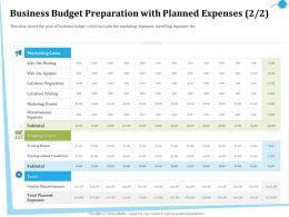 Business Budget Preparation With Planned Expenses M2836 Ppt Powerpoint Samples