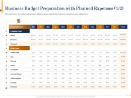 Business Budget Preparation With Planned Expenses N483 Powerpoint Presentation Tips