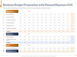 Business Budget Preparation With Planned Expenses N484 Powerpoint Presentation Icons