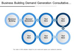 Business Building Demand Generation Consultative Sales Economically Viable