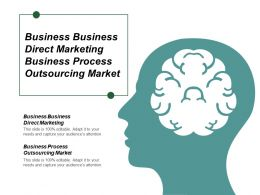 Business Business Direct Marketing Business Process Outsourcing Market Cpb