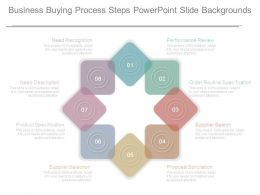Business Buying Process Steps Powerpoint Slide Backgrounds