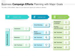 Business Campaign Efforts Planning With Major Goals
