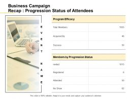 Business Campaign Recap Progression Status Of Attendees Ppt Powerpoint Presentation Good
