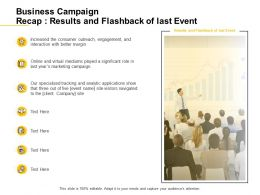 Business Campaign Recap Results And Flashback Of Last Event Ppt Powerpoint Presentation Tips