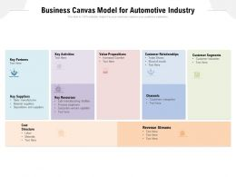 Business Canvas Model For Automotive Industry