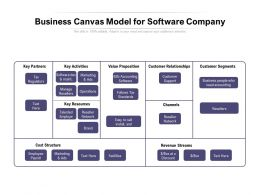 Business Canvas Model For Software Company