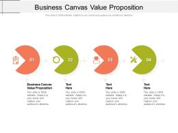 Business Canvas Value Proposition Ppt Powerpoint Presentation File Format Ideas Cpb