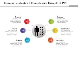 Business Capabilities And Competencies Example Of Ppt