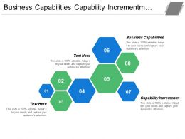 Business Capabilities Capability Increment Business Contest Capability Development