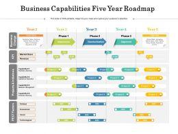 Business Capabilities Five Year Roadmap