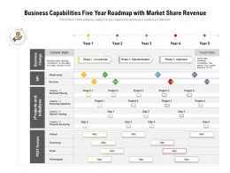 Business Capabilities Five Year Roadmap With Market Share Revenue