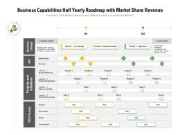 Business Capabilities Half Yearly Roadmap With Market Share Revenue