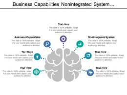 Business Capabilities Nonintegrated System Integrated Business Integrated Enterprises
