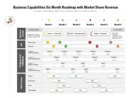 Business Capabilities Six Month Roadmap With Market Share Revenue
