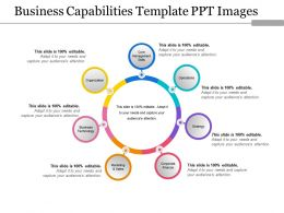 Business Capabilities Template Ppt Images