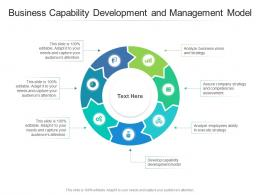 Business Capability Development And Management Model