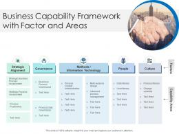 Business Capability Framework With Factor And Areas