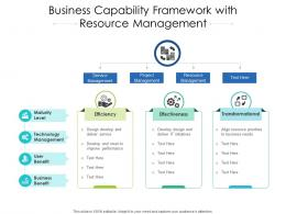 Business Capability Framework With Resource Management