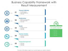 Business Capability Framework With Result Measurement