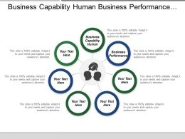 Business Capability Human Business Performance Business Decision Rules