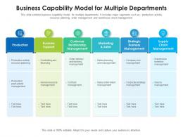 Business Capability Model For Multiple Departments