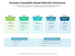 Business Capability Model Maturity Framework