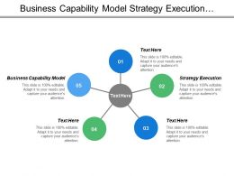 Business Capability Model Strategy Execution Measure Reinforce Progress