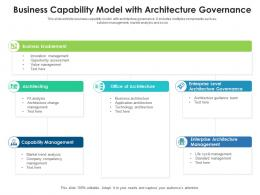 Business Capability Model With Architecture Governance