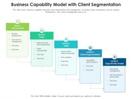 Business Capability Model With Client Segmentation