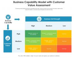 Business Capability Model With Customer Value Assessment