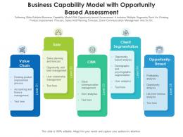 Business Capability Model With Opportunity Based Assessment