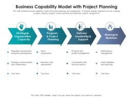 Business Capability Model With Project Planning