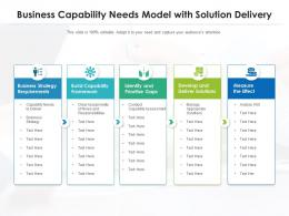 Business Capability Needs Model With Solution Delivery