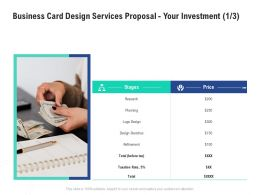 Business Card Design Services Proposal Your Investment Design Ppt Powerpoint File Ideas