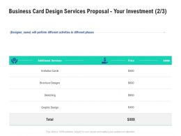 Business Card Design Services Proposal Your Investment Graphic Ppt Powerpoint Slides