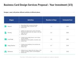 Business Card Design Services Proposal Your Investment Stages Ppt Powerpoint Styles