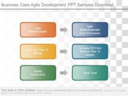 Business Case Agile Development Ppt Samples Download
