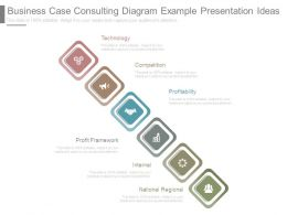 Business Case Consulting Diagram Example Presentation Ideas