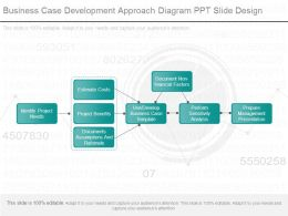 Business Case Development Approach Diagram Ppt Slide Design